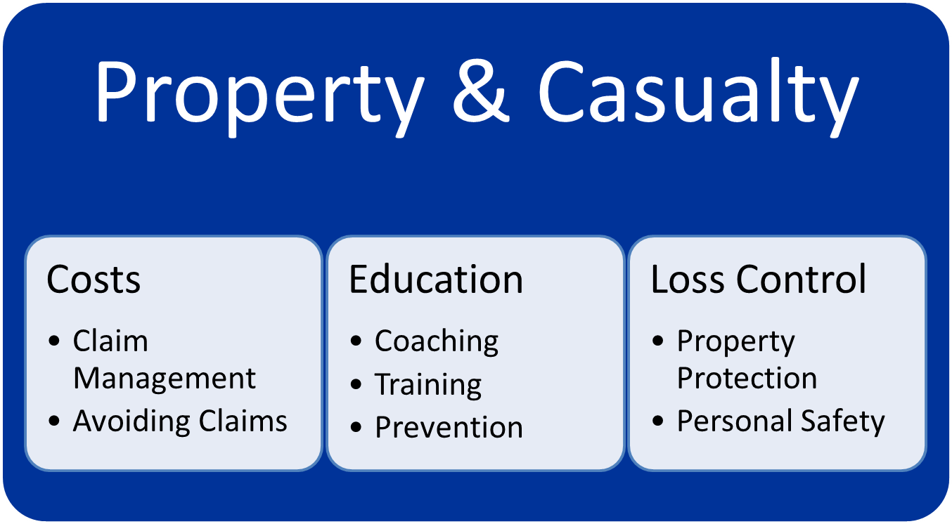 expanding property and casualty insurance to The use of predictive analytics within the property & casualty business has grown substantially over the last five years as technological advances further.