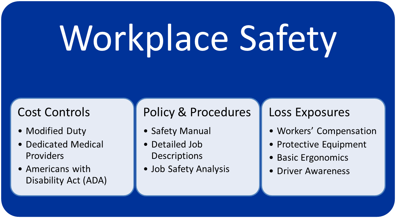 safety in the workplace Wsdot safety procedures and guidelines manual m 75-0126 page iii february 2014 foreword providing employees a safe environment in which to work is the washington.